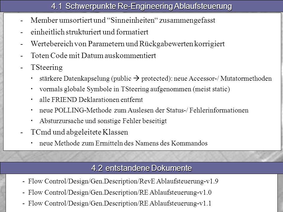 4.1Schwerpunkte Re-Engineering Ablaufsteuerung -Member umsortiert und Sinneinheiten zusammengefasst -einheitlich strukturiert und formatiert -Wertebereich von Parametern und Rückgabewerten korrigiert -Toten Code mit Datum auskommentiert -TSteering stärkere Datenkapselung (public protected): neue Accessor-/ Mutatormethoden vormals globale Symbole in TSteering aufgenommen (meist static) alle FRIEND Deklarationen entfernt neue POLLING-Methode zum Auslesen der Status-/ Fehlerinformationen Absturzursache und sonstige Fehler beseitigt -TCmd und abgeleitete Klassen neue Methode zum Ermitteln des Namens des Kommandos 4.2entstandene Dokumente - Flow Control/Design/Gen.Description/RevE Ablaufsteuerung-v1.9 - Flow Control/Design/Gen.Description/RE Ablaufsteuerung-v1.0 - Flow Control/Design/Gen.Description/RE Ablaufsteuerung-v1.1