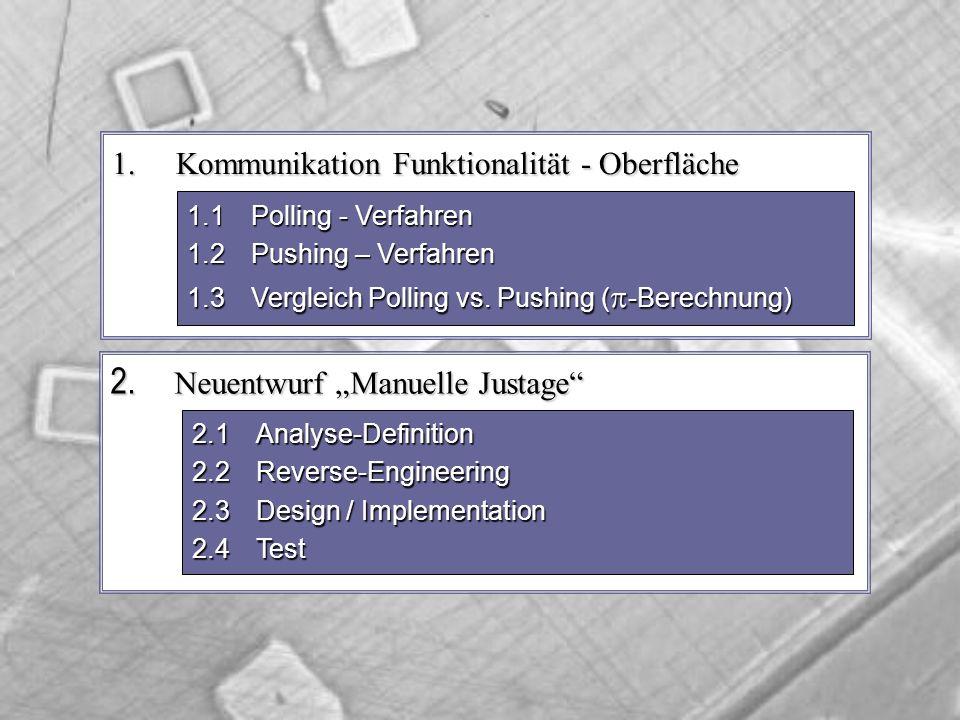 1.Kommunikation Funktionalität - Oberfläche 1.1Polling - Verfahren 1.2Pushing – Verfahren 1.3Vergleich Polling vs.
