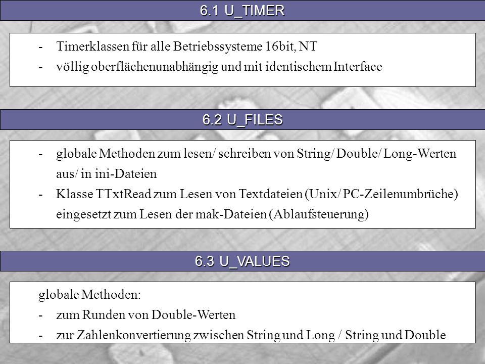 -Timerklassen für alle Betriebssysteme 16bit, NT -völlig oberflächenunabhängig und mit identischem Interface 6.1U_TIMER 6.2U_FILES 6.3U_VALUES -globale Methoden zum lesen/ schreiben von String/ Double/ Long-Werten aus/ in ini-Dateien -Klasse TTxtRead zum Lesen von Textdateien (Unix/ PC-Zeilenumbrüche) eingesetzt zum Lesen der mak-Dateien (Ablaufsteuerung) globale Methoden: -zum Runden von Double-Werten -zur Zahlenkonvertierung zwischen String und Long / String und Double
