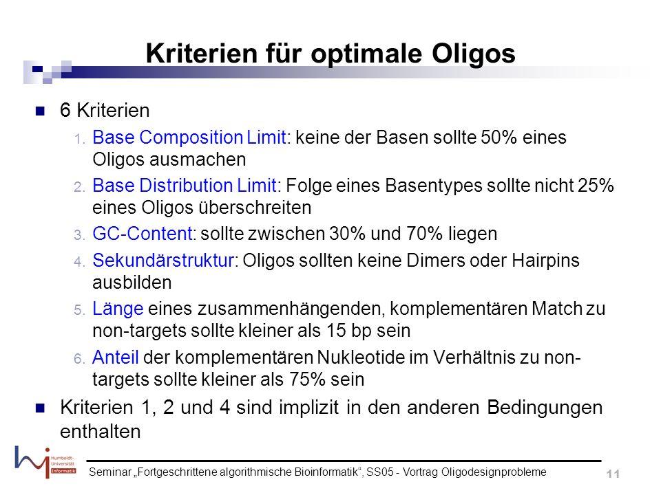 Seminar Fortgeschrittene algorithmische Bioinformatik, SS05 - Vortrag Oligodesignprobleme 11 Kriterien für optimale Oligos 6 Kriterien 1. Base Composi