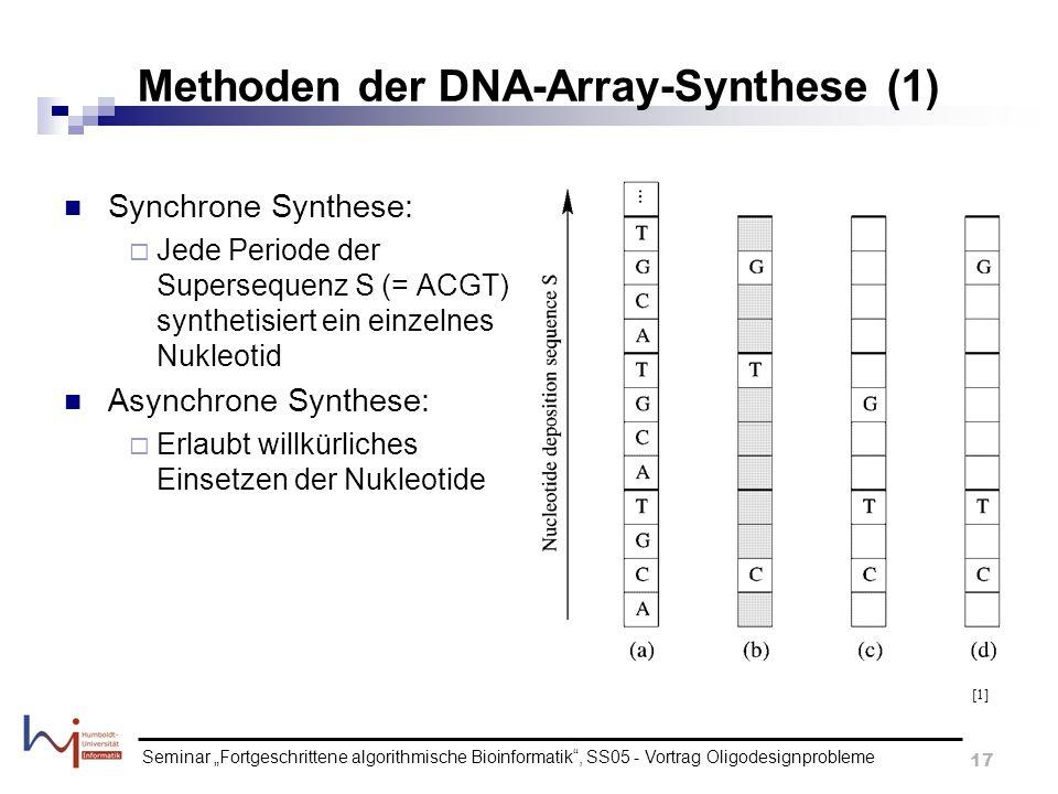 Seminar Fortgeschrittene algorithmische Bioinformatik, SS05 - Vortrag Oligodesignprobleme 17 Methoden der DNA-Array-Synthese (1) Synchrone Synthese: J