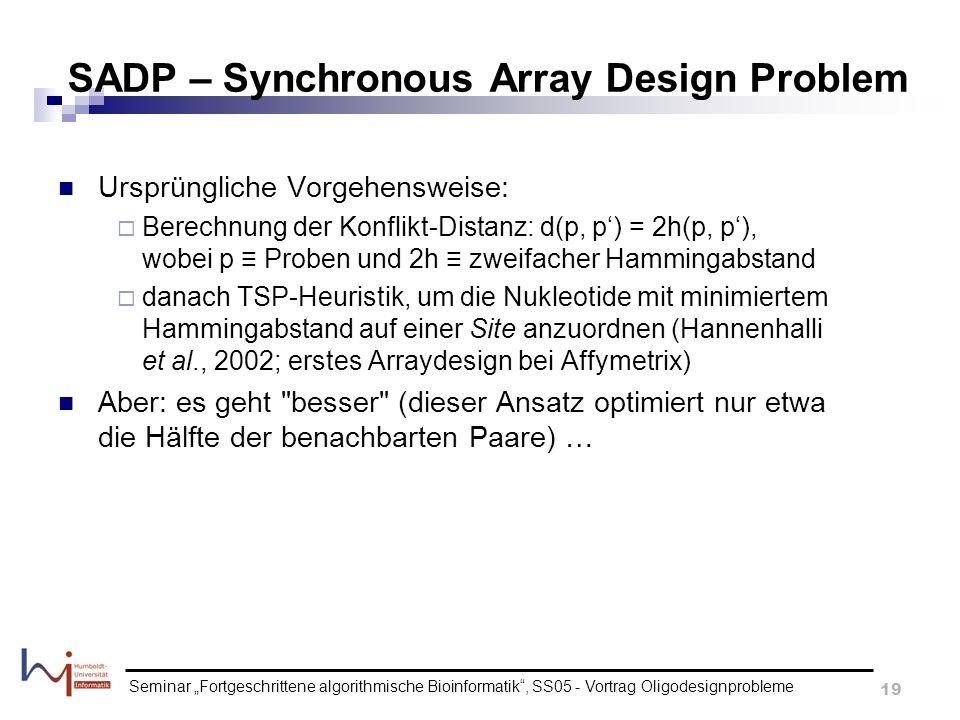 Seminar Fortgeschrittene algorithmische Bioinformatik, SS05 - Vortrag Oligodesignprobleme 19 SADP – Synchronous Array Design Problem Ursprüngliche Vor