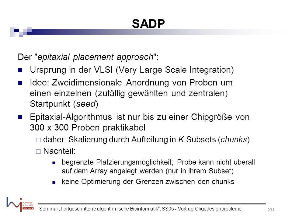 Seminar Fortgeschrittene algorithmische Bioinformatik, SS05 - Vortrag Oligodesignprobleme 20 SADP Der