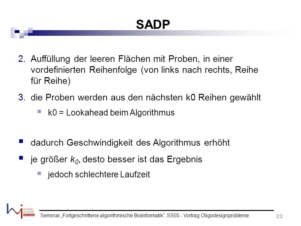 Seminar Fortgeschrittene algorithmische Bioinformatik, SS05 - Vortrag Oligodesignprobleme 23 SADP 2.Auffüllung der leeren Flächen mit Proben, in einer