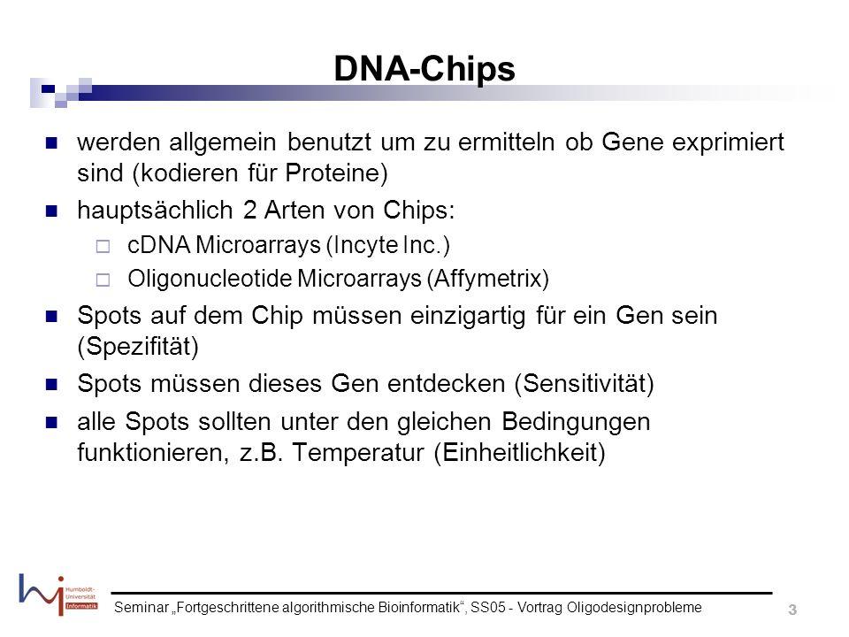 Seminar Fortgeschrittene algorithmische Bioinformatik, SS05 - Vortrag Oligodesignprobleme 4 Aufbau von cDNA-Chips 10000 Gene auf einem Chip Oberfläche ist aus beschichtetem Glas hohe Sensitivität, wegen langer Probe-Sequenzen aber niedrige Spezifität, wegen vieler Fehl-Hybridisierungen Probes können nicht zwischen ähnlichen oder gleichen Subsequenzen unterscheiden dadurch auch nicht zwischen Gen-Familien mehrere cDNAs für ein Gen (Fehl-Hybridisierung!)