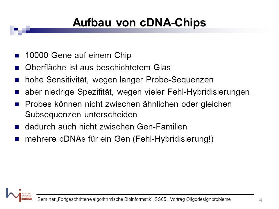 Seminar Fortgeschrittene algorithmische Bioinformatik, SS05 - Vortrag Oligodesignprobleme 5 Aufbau von Oligo-Chips 9000 Gene auf einem Chip Oberfläche für Oligos ist aus beschichtetem Glas oder Silizium Oligos sind in Arrays angeordnet (65000-500000 auf einem Chip) jedes Array (Spot) erkennt ein Gen extrahierte Gene (targets) lagern sich an Oligos (probes) an Hybridisierung [2]
