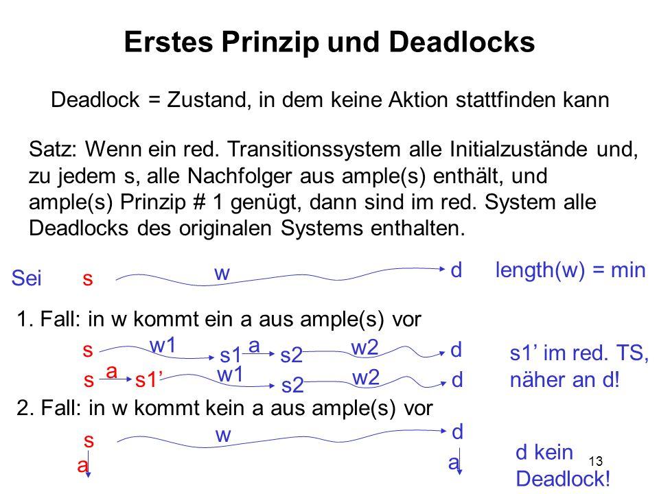 13 Erstes Prinzip und Deadlocks Deadlock = Zustand, in dem keine Aktion stattfinden kann Satz: Wenn ein red. Transitionssystem alle Initialzustände un