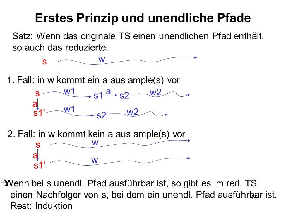 14 Erstes Prinzip und unendliche Pfade Satz: Wenn das originale TS einen unendlichen Pfad enthält, so auch das reduzierte. s w 1. Fall: in w kommt ein
