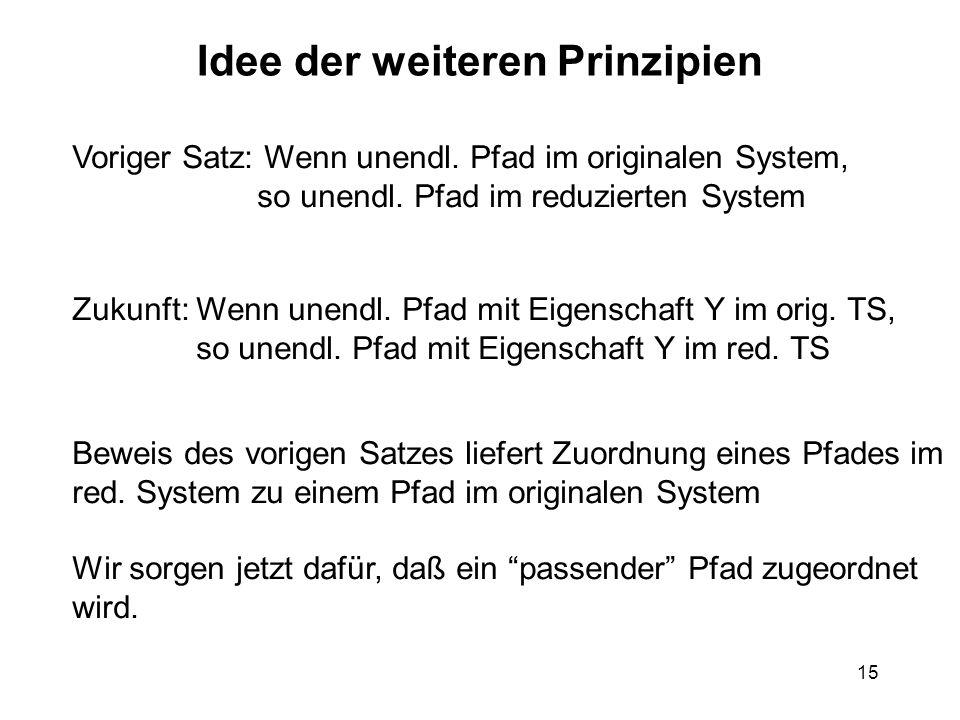 15 Idee der weiteren Prinzipien Voriger Satz: Wenn unendl. Pfad im originalen System, so unendl. Pfad im reduzierten System Zukunft: Wenn unendl. Pfad