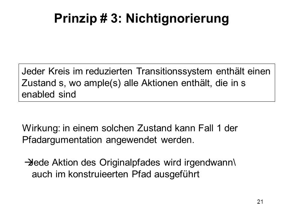 21 Prinzip # 3: Nichtignorierung Jeder Kreis im reduzierten Transitionssystem enthält einen Zustand s, wo ample(s) alle Aktionen enthält, die in s ena
