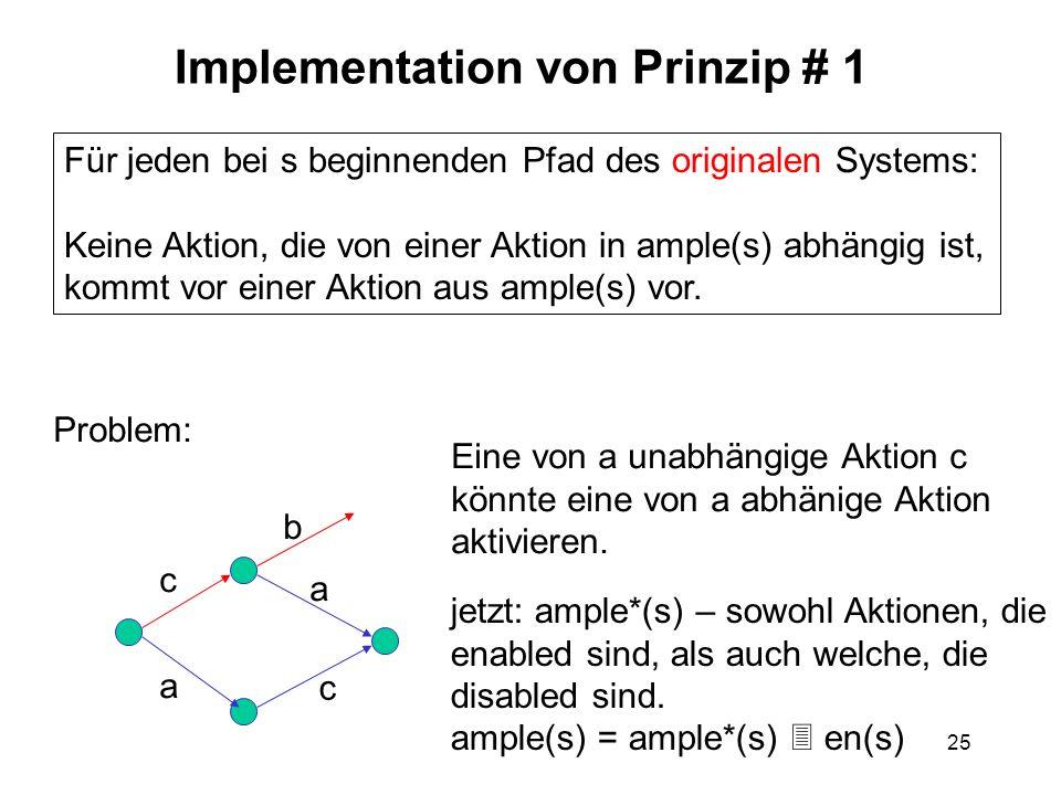 25 Implementation von Prinzip # 1 Für jeden bei s beginnenden Pfad des originalen Systems: Keine Aktion, die von einer Aktion in ample(s) abhängig ist