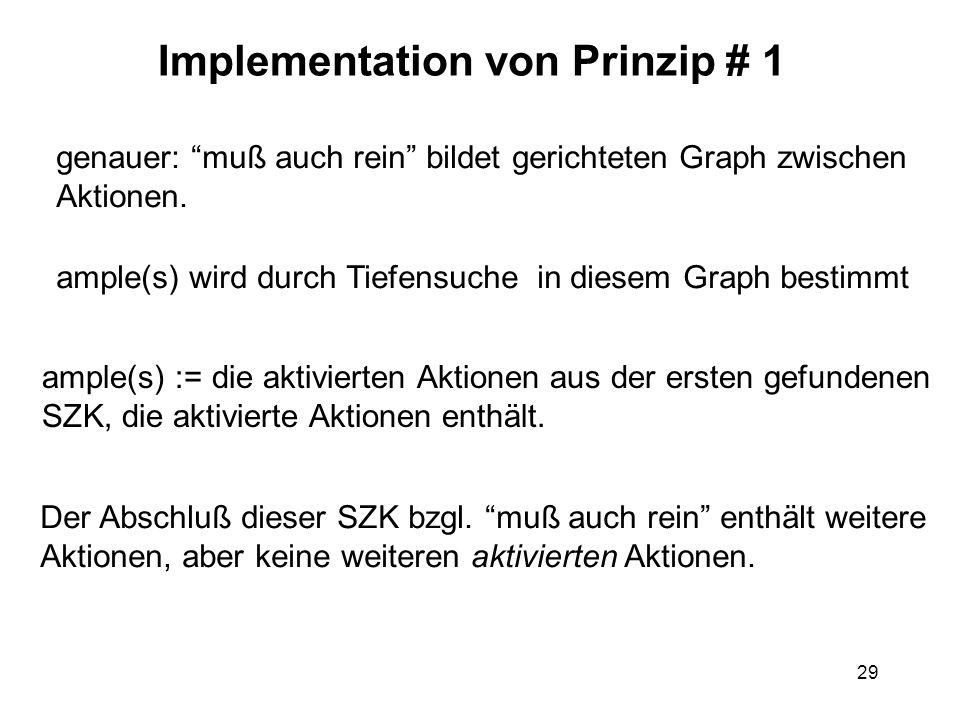 29 Implementation von Prinzip # 1 genauer: muß auch rein bildet gerichteten Graph zwischen Aktionen. ample(s) := die aktivierten Aktionen aus der erst