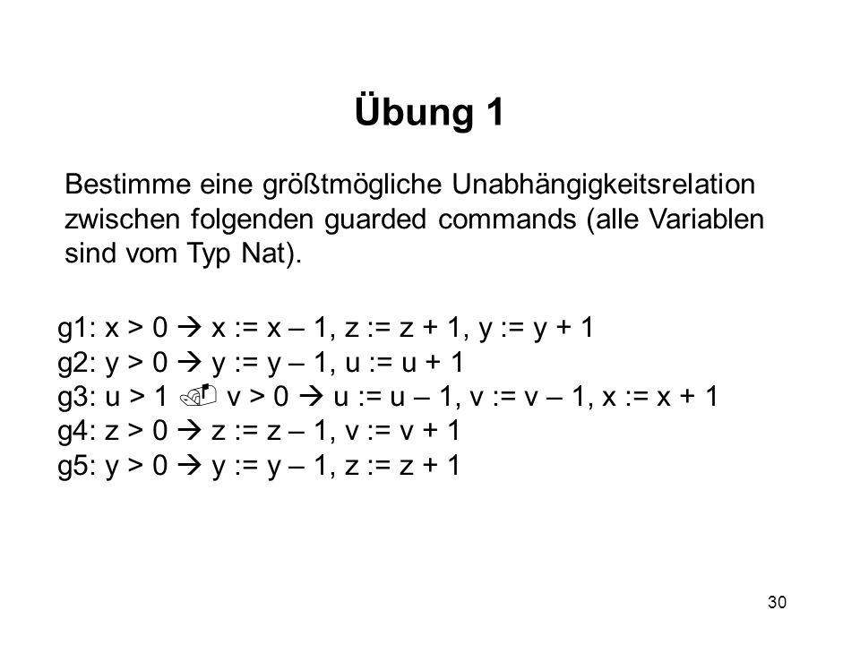30 Übung 1 Bestimme eine größtmögliche Unabhängigkeitsrelation zwischen folgenden guarded commands (alle Variablen sind vom Typ Nat). g1: x > 0 x := x