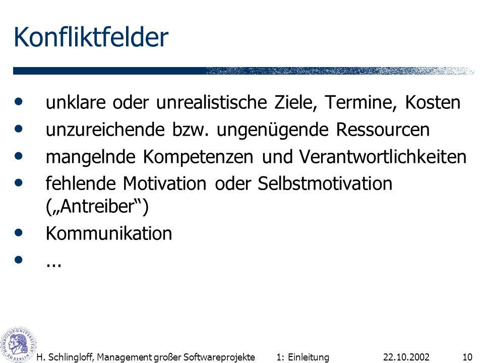 22.10.2002H. Schlingloff, Management großer Softwareprojekte10 Konfliktfelder unklare oder unrealistische Ziele, Termine, Kosten unzureichende bzw. un