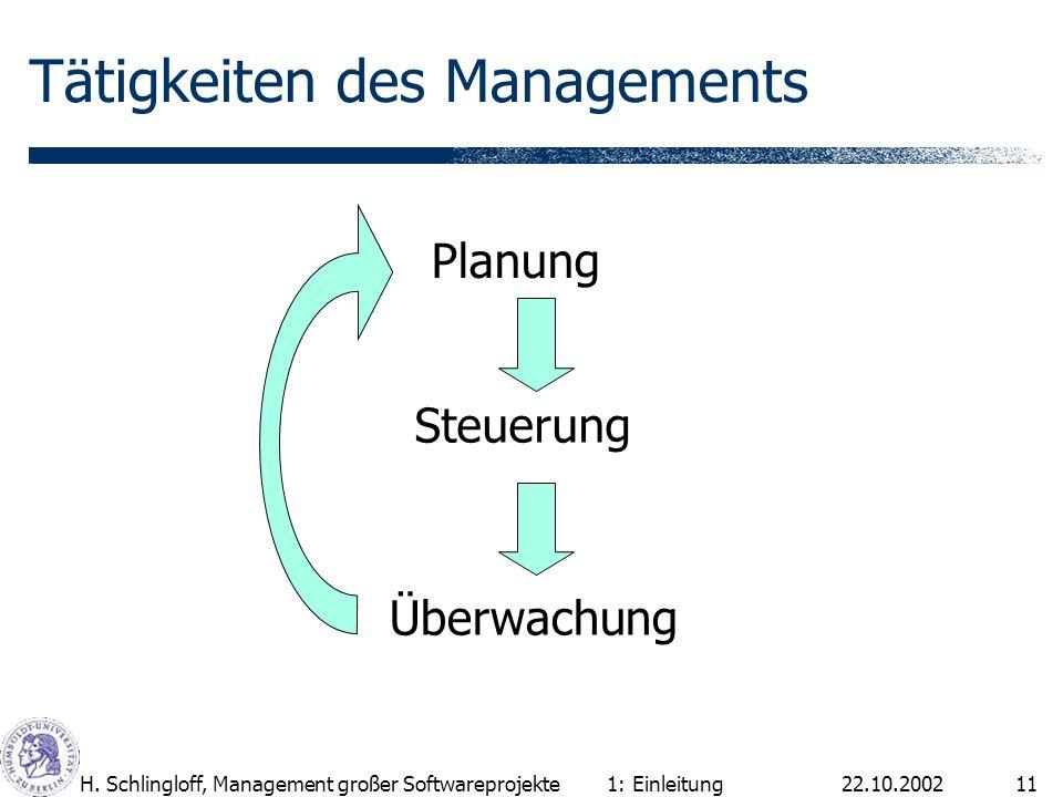 22.10.2002H. Schlingloff, Management großer Softwareprojekte11 Tätigkeiten des Managements Planung Steuerung Überwachung 1: Einleitung