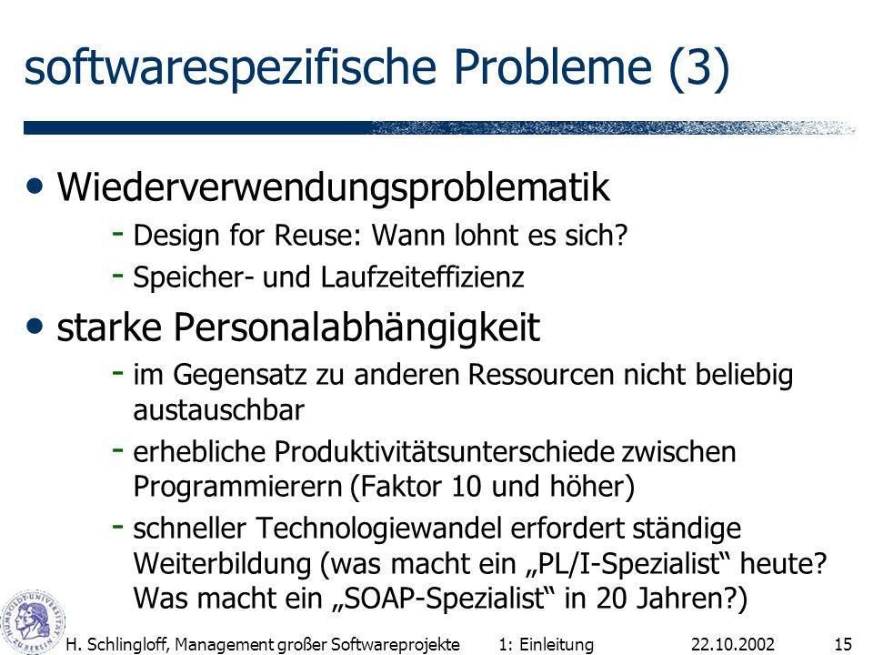 22.10.2002H. Schlingloff, Management großer Softwareprojekte15 softwarespezifische Probleme (3) Wiederverwendungsproblematik - Design for Reuse: Wann