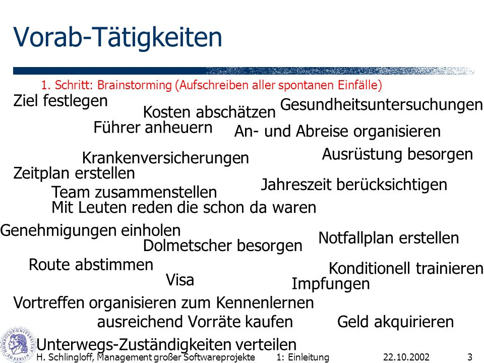 22.10.2002H. Schlingloff, Management großer Softwareprojekte3 Vorab-Tätigkeiten ausreichend Vorräte kaufen 1: Einleitung Führer anheuern Ausrüstung be