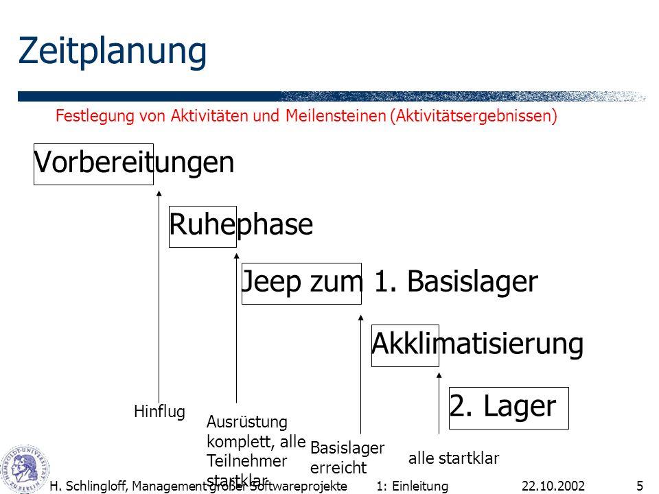 22.10.2002H. Schlingloff, Management großer Softwareprojekte5 Zeitplanung Vorbereitungen 1: Einleitung Hinflug Ruhephase Jeep zum 1. Basislager Akklim