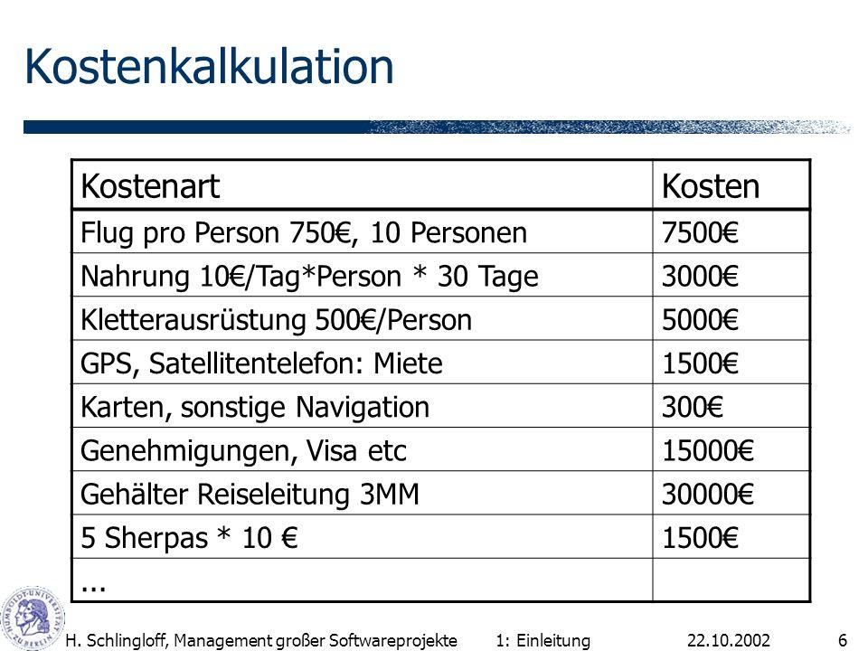 22.10.2002H. Schlingloff, Management großer Softwareprojekte6 Kostenkalkulation KostenartKosten Flug pro Person 750, 10 Personen7500 Nahrung 10/Tag*Pe