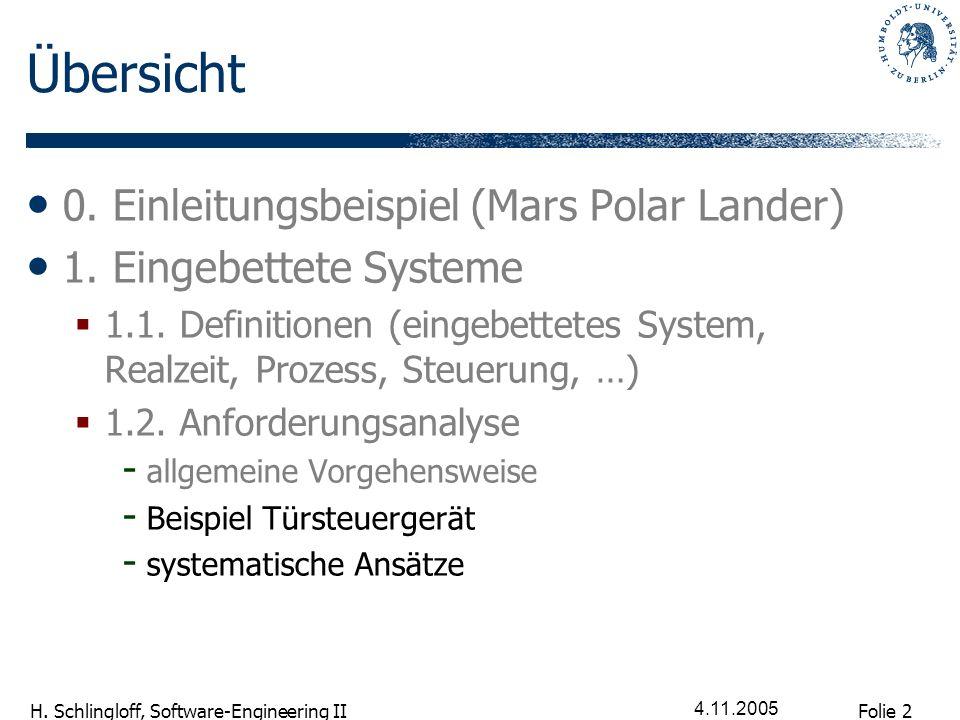 Folie 2 H. Schlingloff, Software-Engineering II 4.11.2005 Übersicht 0.