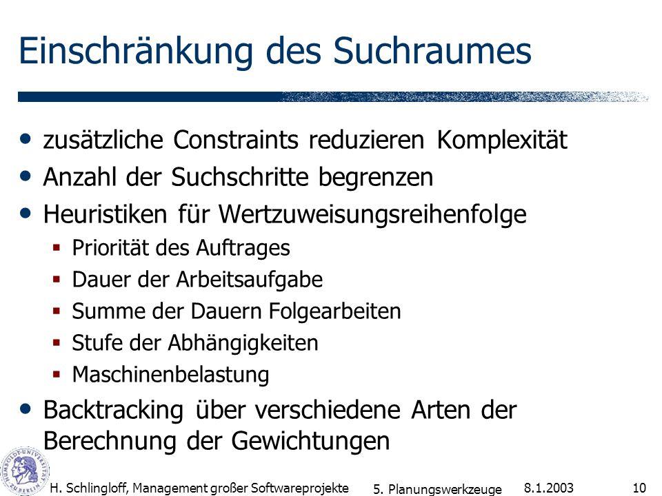 8.1.2003H. Schlingloff, Management großer Softwareprojekte10 Einschränkung des Suchraumes zusätzliche Constraints reduzieren Komplexität Anzahl der Su