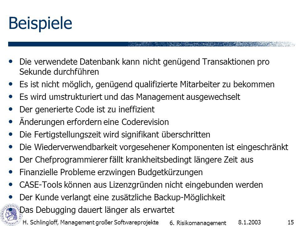 8.1.2003H. Schlingloff, Management großer Softwareprojekte15 Beispiele Die verwendete Datenbank kann nicht genügend Transaktionen pro Sekunde durchfüh