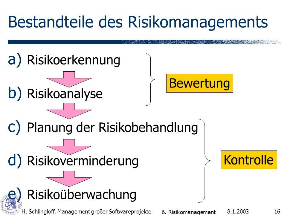 8.1.2003H. Schlingloff, Management großer Softwareprojekte16 Bestandteile des Risikomanagements a) Risikoerkennung b) Risikoanalyse c) Planung der Ris