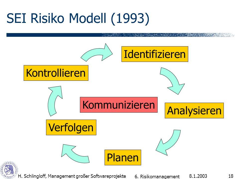 8.1.2003H. Schlingloff, Management großer Softwareprojekte18 SEI Risiko Modell (1993) Identifizieren Analysieren Planen Verfolgen Kontrollieren Kommun