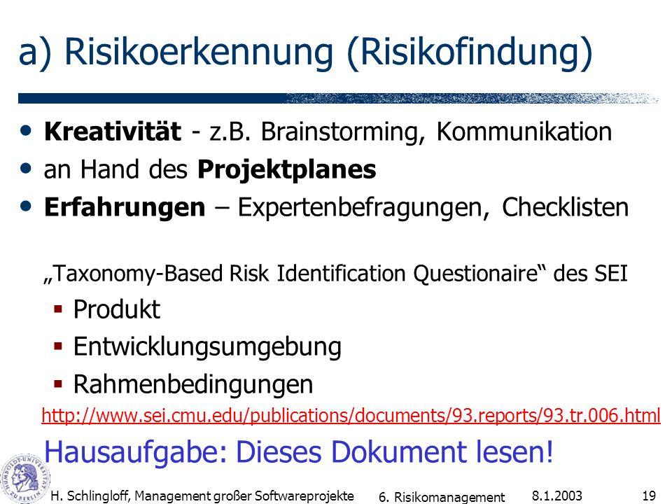 8.1.2003H. Schlingloff, Management großer Softwareprojekte19 a) Risikoerkennung (Risikofindung) Kreativität - z.B. Brainstorming, Kommunikation an Han