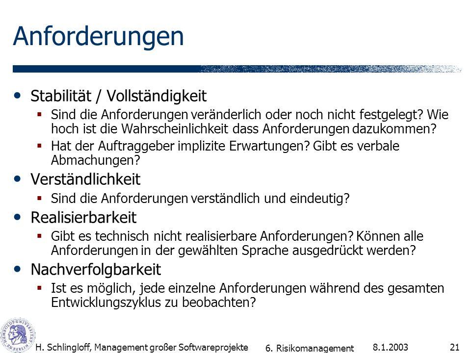 8.1.2003H. Schlingloff, Management großer Softwareprojekte21 Anforderungen Stabilität / Vollständigkeit Sind die Anforderungen veränderlich oder noch