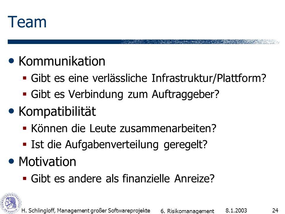 8.1.2003H. Schlingloff, Management großer Softwareprojekte24 Team Kommunikation Gibt es eine verlässliche Infrastruktur/Plattform? Gibt es Verbindung