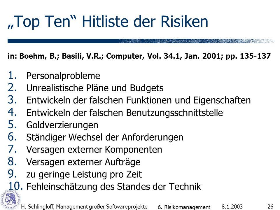 8.1.2003H. Schlingloff, Management großer Softwareprojekte26 Top Ten Hitliste der Risiken in: Boehm, B.; Basili, V.R.; Computer, Vol. 34.1, Jan. 2001;