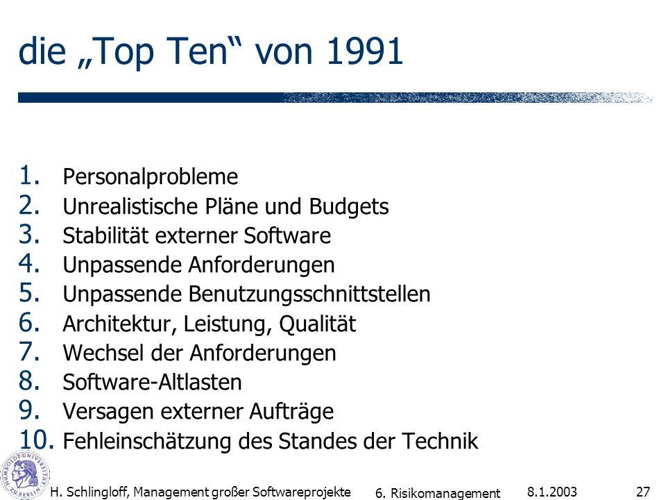 8.1.2003H. Schlingloff, Management großer Softwareprojekte27 die Top Ten von 1991 1. Personalprobleme 2. Unrealistische Pläne und Budgets 3. Stabilitä