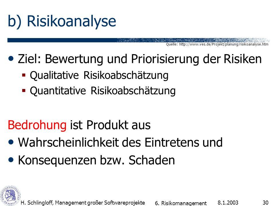 8.1.2003H. Schlingloff, Management großer Softwareprojekte30 b) Risikoanalyse Ziel: Bewertung und Priorisierung der Risiken Qualitative Risikoabschätz