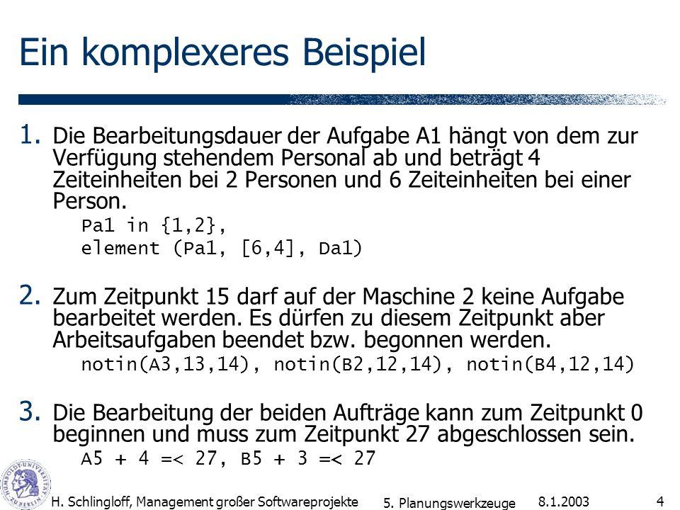 8.1.2003H. Schlingloff, Management großer Softwareprojekte4 Ein komplexeres Beispiel 1. Die Bearbeitungsdauer der Aufgabe A1 hängt von dem zur Verfügu