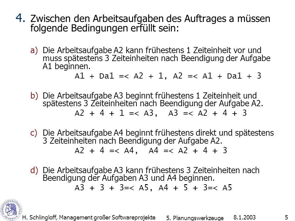 8.1.2003H. Schlingloff, Management großer Softwareprojekte5 4. Zwischen den Arbeitsaufgaben des Auftrages a müssen folgende Bedingungen erfüllt sein:
