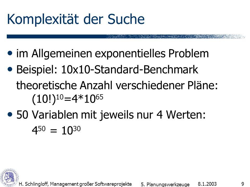 8.1.2003H. Schlingloff, Management großer Softwareprojekte9 Komplexität der Suche im Allgemeinen exponentielles Problem Beispiel: 10x10-Standard-Bench