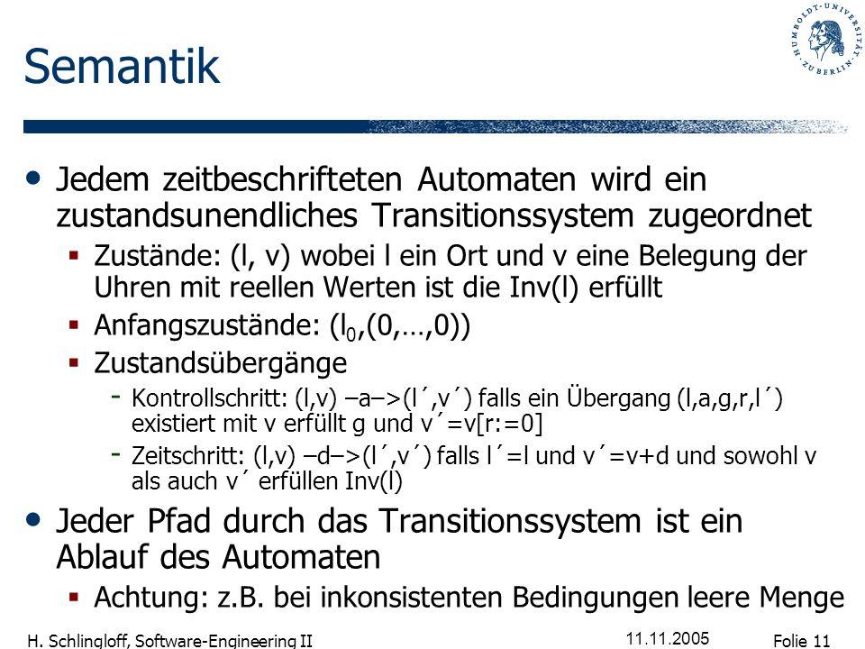 Folie 11 H. Schlingloff, Software-Engineering II 11.11.2005 Semantik Jedem zeitbeschrifteten Automaten wird ein zustandsunendliches Transitionssystem