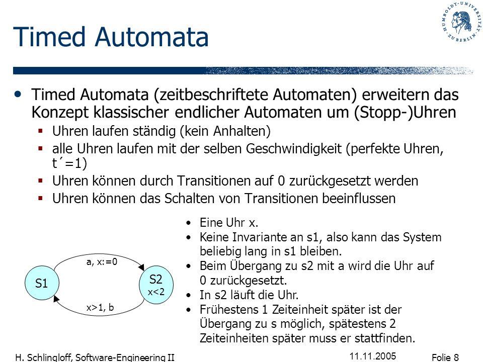 Folie 8 H. Schlingloff, Software-Engineering II 11.11.2005 Timed Automata Timed Automata (zeitbeschriftete Automaten) erweitern das Konzept klassische