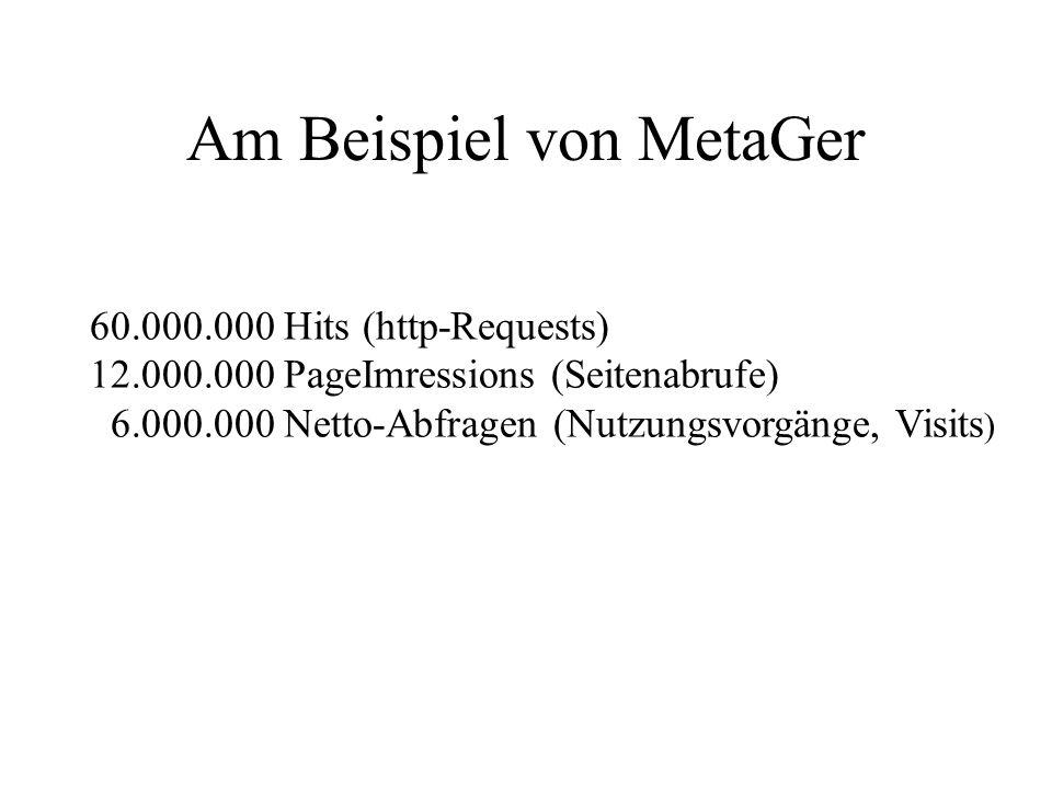 Am Beispiel von MetaGer 60.000.000 Hits (http-Requests) 12.000.000 PageImressions (Seitenabrufe) 6.000.000 Netto-Abfragen (Nutzungsvorgänge, Visits )