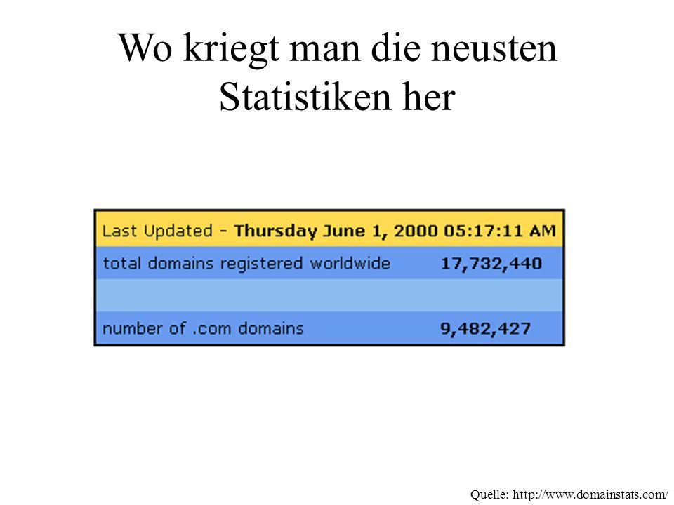 Wo kriegt man die neusten Statistiken her Quelle: http://www.domainstats.com/