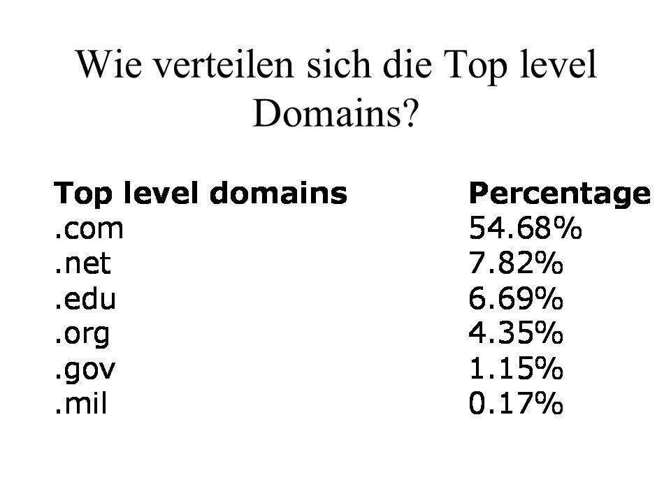 Wie verteilen sich die Top level Domains