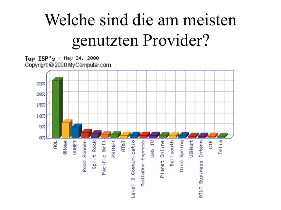 Welche sind die am meisten genutzten Provider