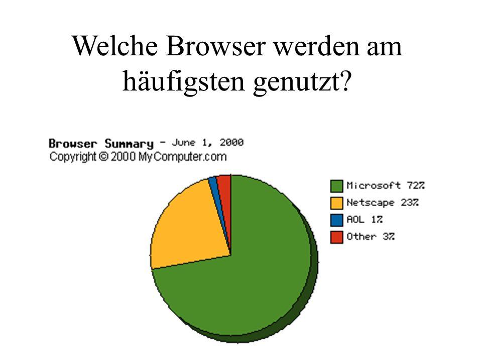 Welche Browser werden am häufigsten genutzt