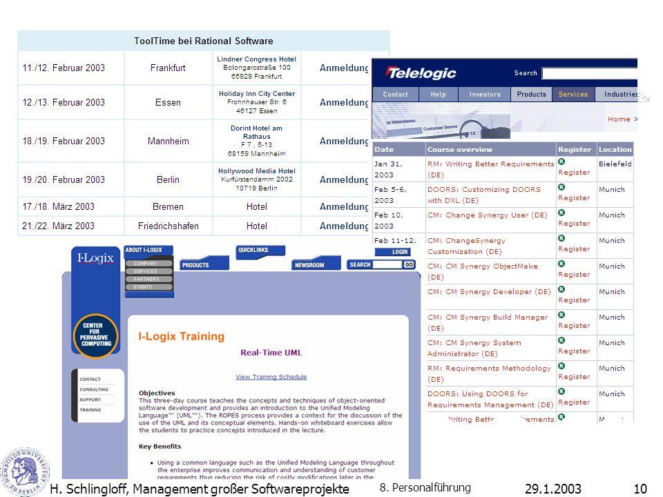 29.1.2003H. Schlingloff, Management großer Softwareprojekte10 8. Personalführung