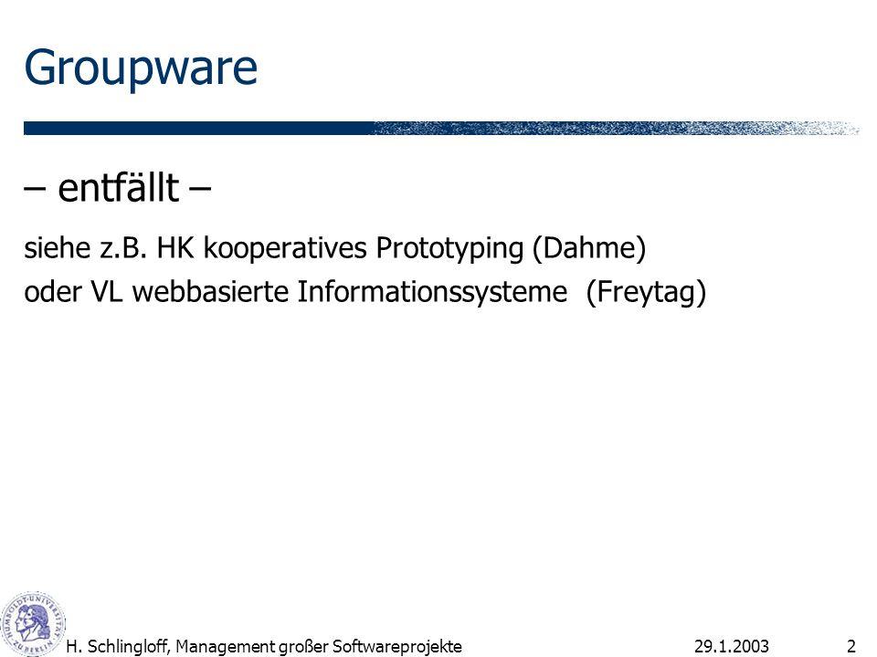 29.1.2003H. Schlingloff, Management großer Softwareprojekte2 Groupware – entfällt – siehe z.B.