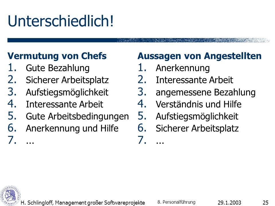 29.1.2003H. Schlingloff, Management großer Softwareprojekte25 Unterschiedlich.