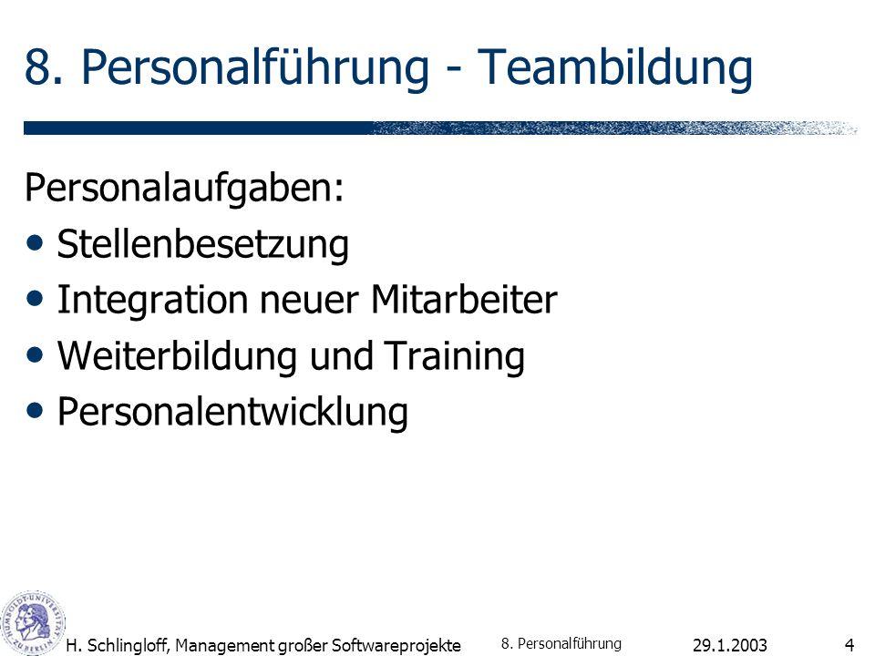 29.1.2003H. Schlingloff, Management großer Softwareprojekte4 8. Personalführung - Teambildung Personalaufgaben: Stellenbesetzung Integration neuer Mit