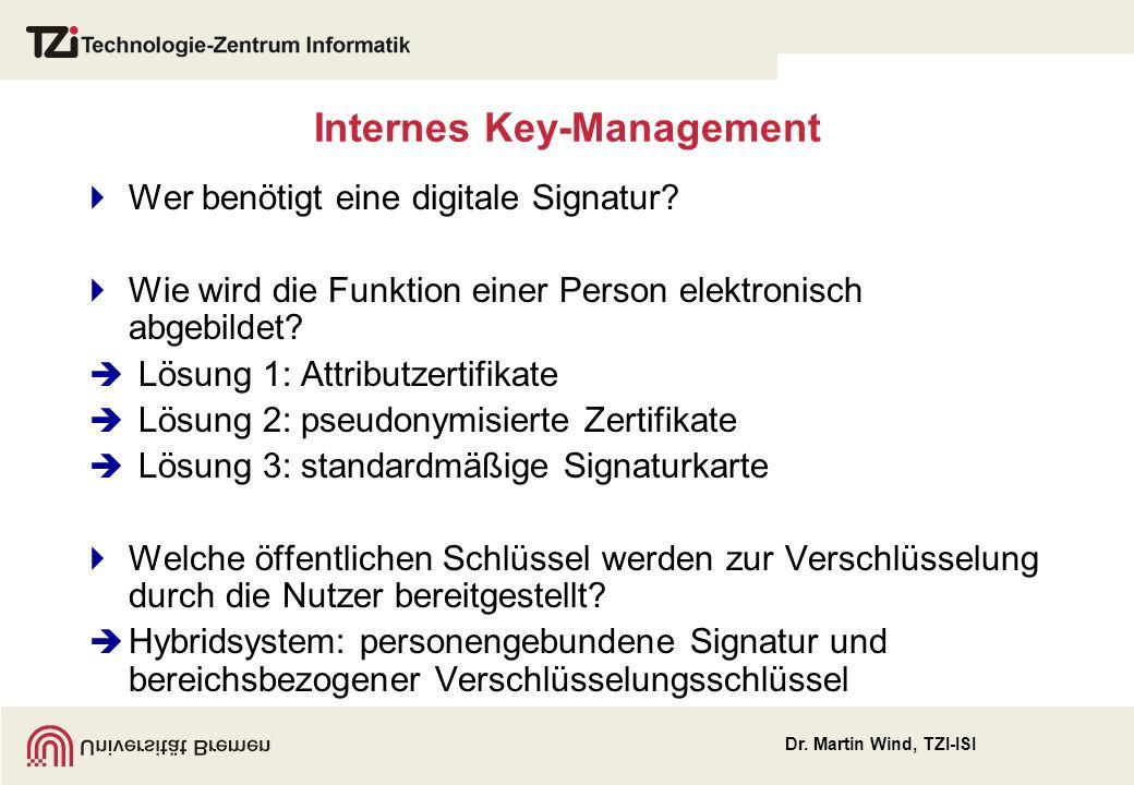 Dr.Martin Wind, TZI-ISI Internes Key-Management Wer benötigt eine digitale Signatur.