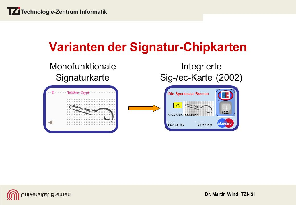 Dr. Martin Wind, TZI-ISI Varianten der Signatur-Chipkarten Monofunktionale Signaturkarte 1234 56-7899876543-0 Konto-Nr.Karten-Nr. 99 0321 D Maestro Di